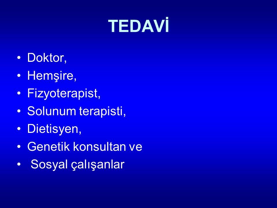TEDAVİ Doktor, Hemşire, Fizyoterapist, Solunum terapisti, Dietisyen,