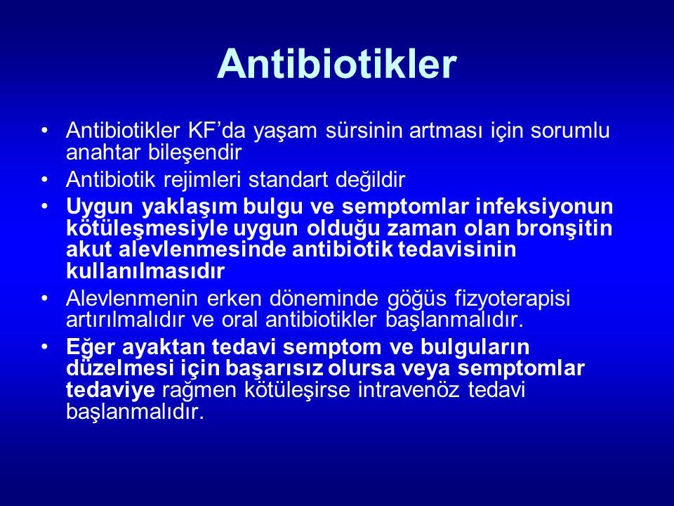 Antibiotikler Antibiotikler KF'da yaşam sürsinin artması için sorumlu anahtar bileşendir. Antibiotik rejimleri standart değildir.