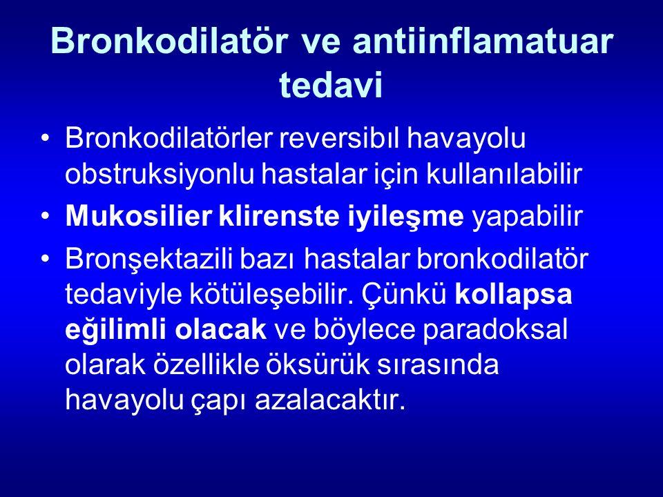 Bronkodilatör ve antiinflamatuar tedavi
