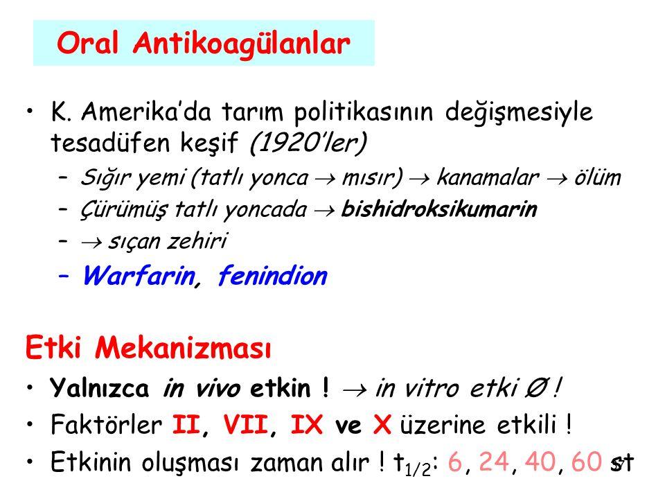 Oral Antikoagülanlar Etki Mekanizması