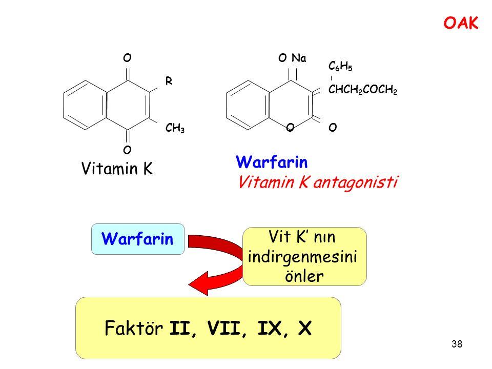 Faktör II, VII, IX, X OAK Warfarin Vitamin K Vitamin K antagonisti