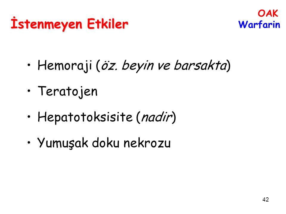 Hemoraji (öz. beyin ve barsakta) Teratojen Hepatotoksisite (nadir)