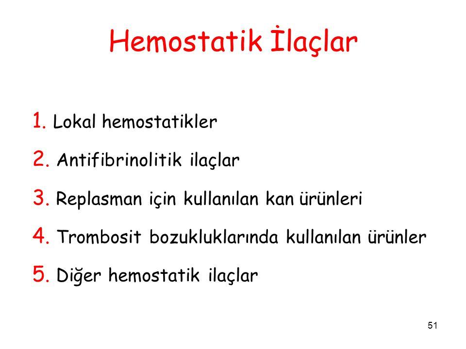 Hemostatik İlaçlar 1. Lokal hemostatikler 2. Antifibrinolitik ilaçlar