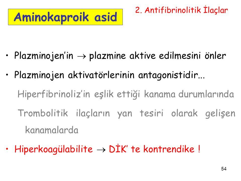 Aminokaproik asid Plazminojen'in  plazmine aktive edilmesini önler