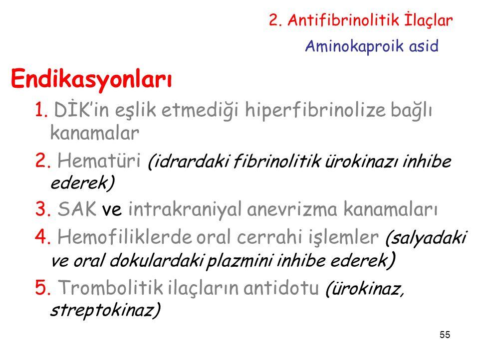 2. Antifibrinolitik İlaçlar