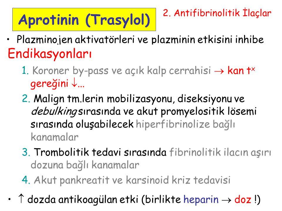 Aprotinin (Trasylol) Endikasyonları