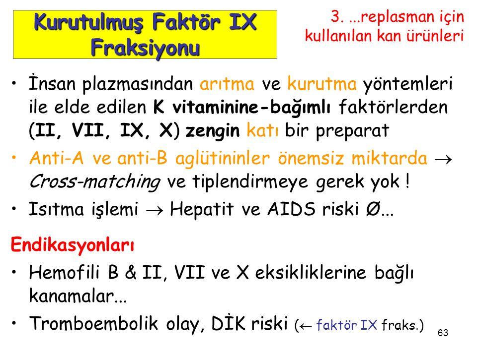 Kurutulmuş Faktör IX Fraksiyonu
