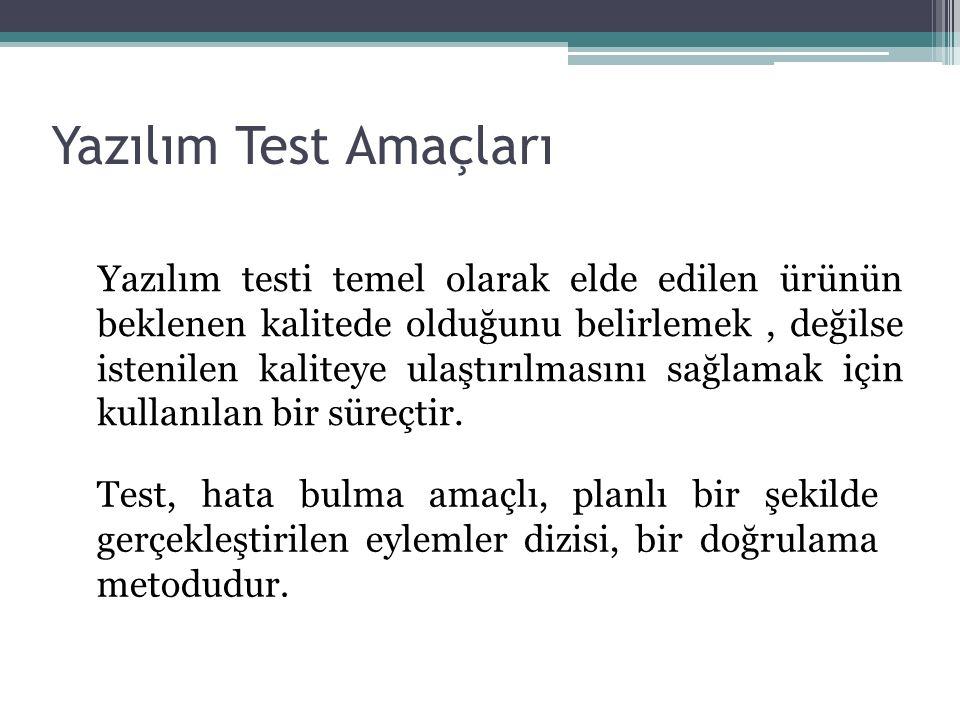 Yazılım Test Amaçları