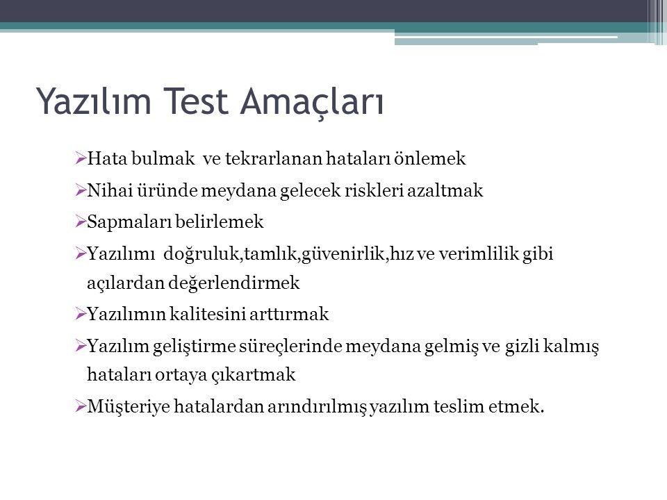 Yazılım Test Amaçları Hata bulmak ve tekrarlanan hataları önlemek