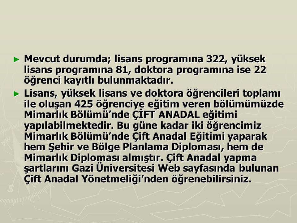 Mevcut durumda; lisans programına 322, yüksek lisans programına 81, doktora programına ise 22 öğrenci kayıtlı bulunmaktadır.