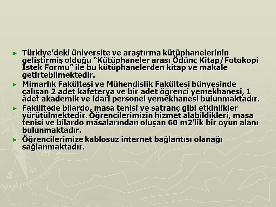 Türkiye'deki üniversite ve araştırma kütüphanelerinin geliştirmiş olduğu Kütüphaneler arası Ödünç Kitap/Fotokopi İstek Formu ile bu kütüphanelerden kitap ve makale getirtebilmektedir.