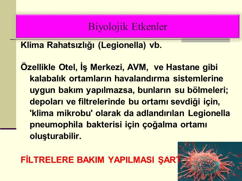 Biyolojik Etkenler Klima Rahatsızlığı (Legionella) vb.