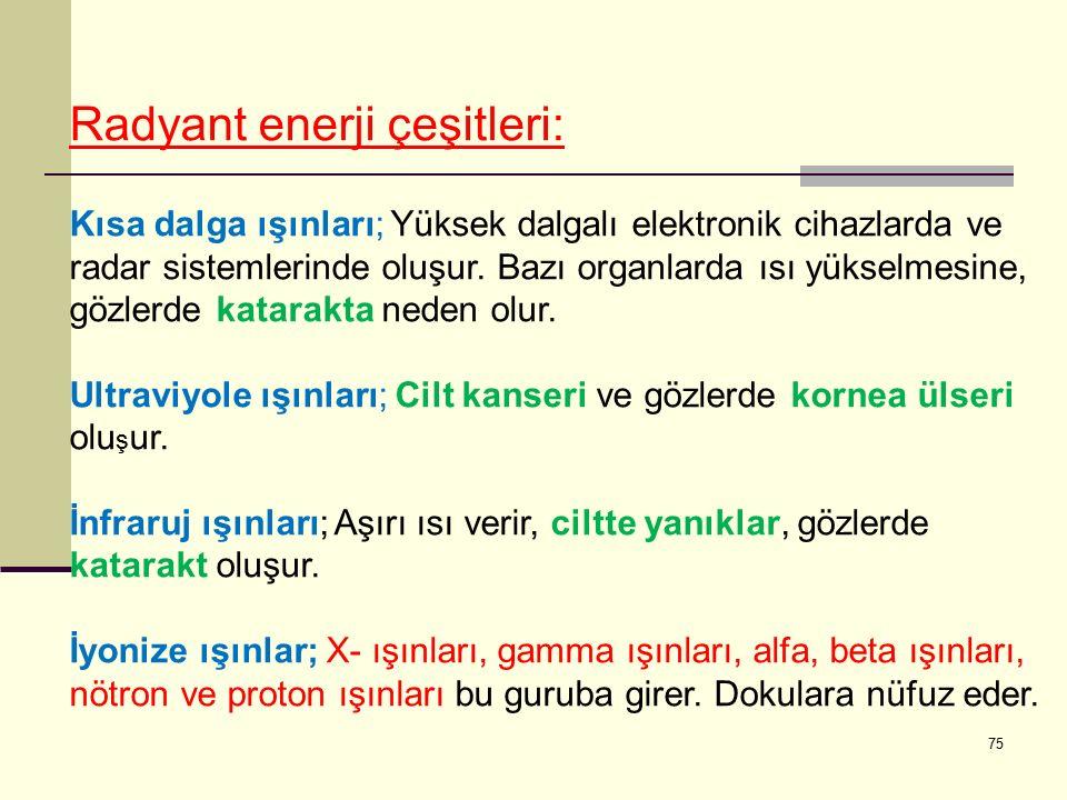 Radyant enerji çeşitleri: