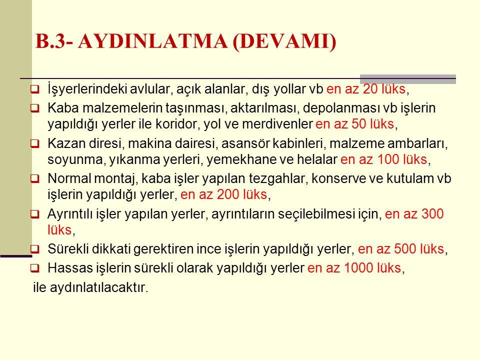B.3- AYDINLATMA (DEVAMI)