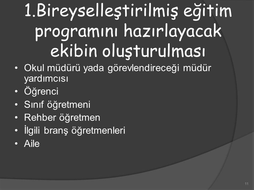 1.Bireyselleştirilmiş eğitim programını hazırlayacak ekibin oluşturulması
