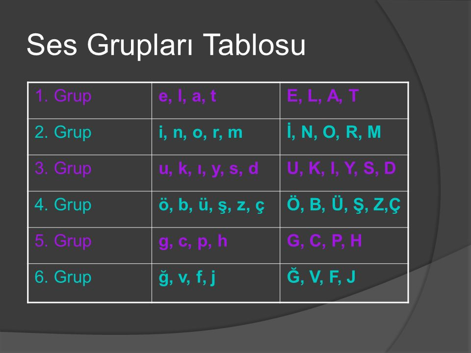 Ses Grupları Tablosu 1. Grup e, l, a, t E, L, A, T 2. Grup