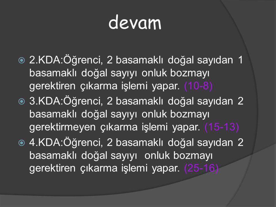 devam 2.KDA:Öğrenci, 2 basamaklı doğal sayıdan 1 basamaklı doğal sayıyı onluk bozmayı gerektiren çıkarma işlemi yapar. (10-8)