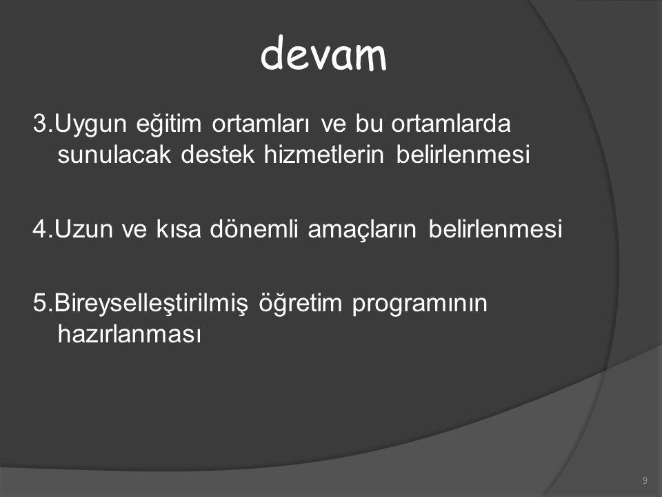 devam 3.Uygun eğitim ortamları ve bu ortamlarda sunulacak destek hizmetlerin belirlenmesi. 4.Uzun ve kısa dönemli amaçların belirlenmesi.