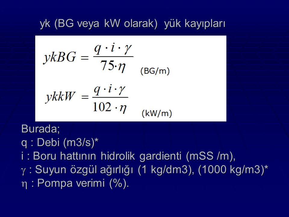 yk (BG veya kW olarak) yük kayıpları