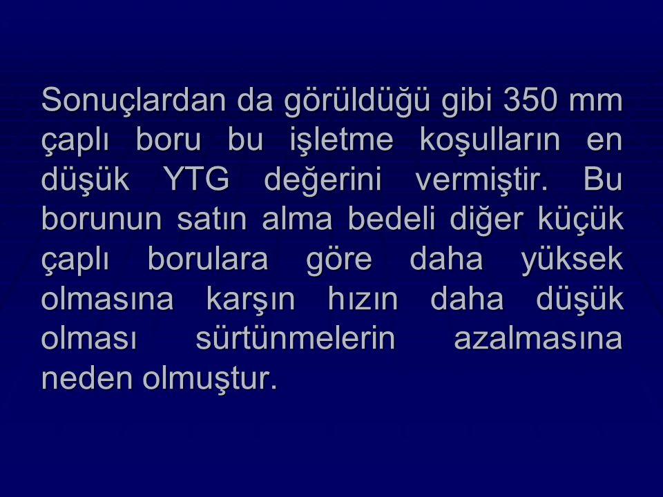 Sonuçlardan da görüldüğü gibi 350 mm çaplı boru bu işletme koşulların en düşük YTG değerini vermiştir.