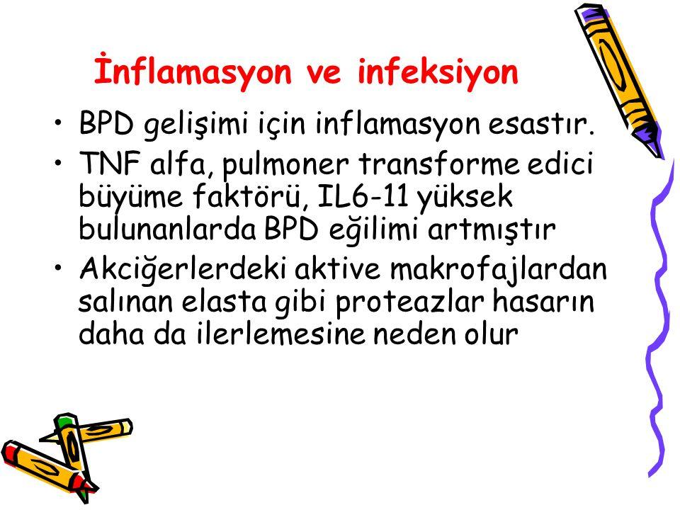 İnflamasyon ve infeksiyon