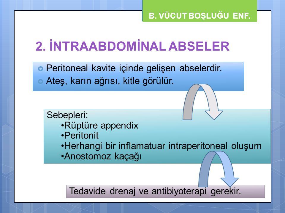 2. İNTRAABDOMİNAL ABSELER