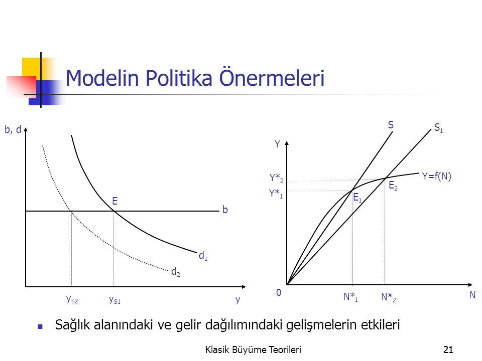 Modelin Politika Önermeleri