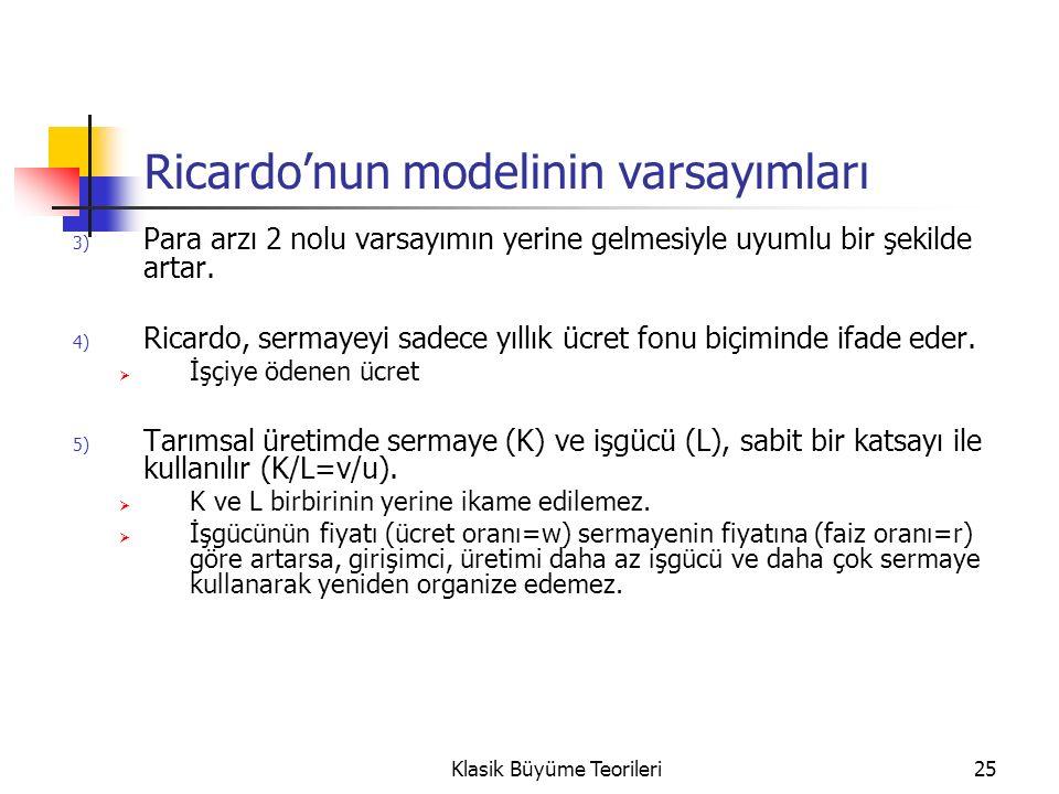 Ricardo'nun modelinin varsayımları