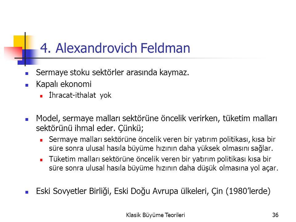 4. Alexandrovich Feldman