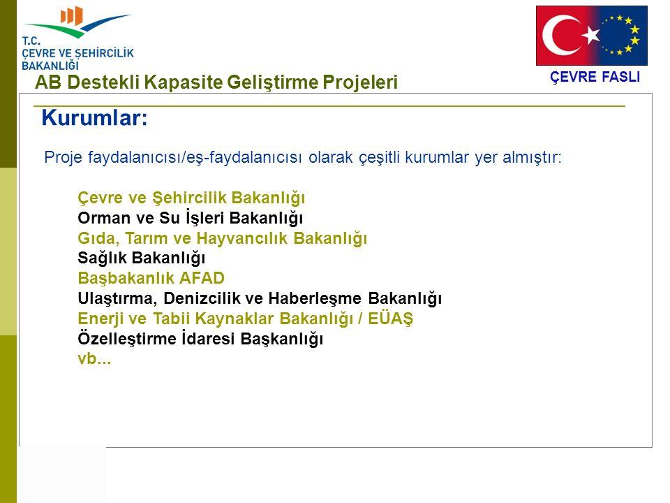 Kurumlar: AB Destekli Kapasite Geliştirme Projeleri ÇEVRE FASLI