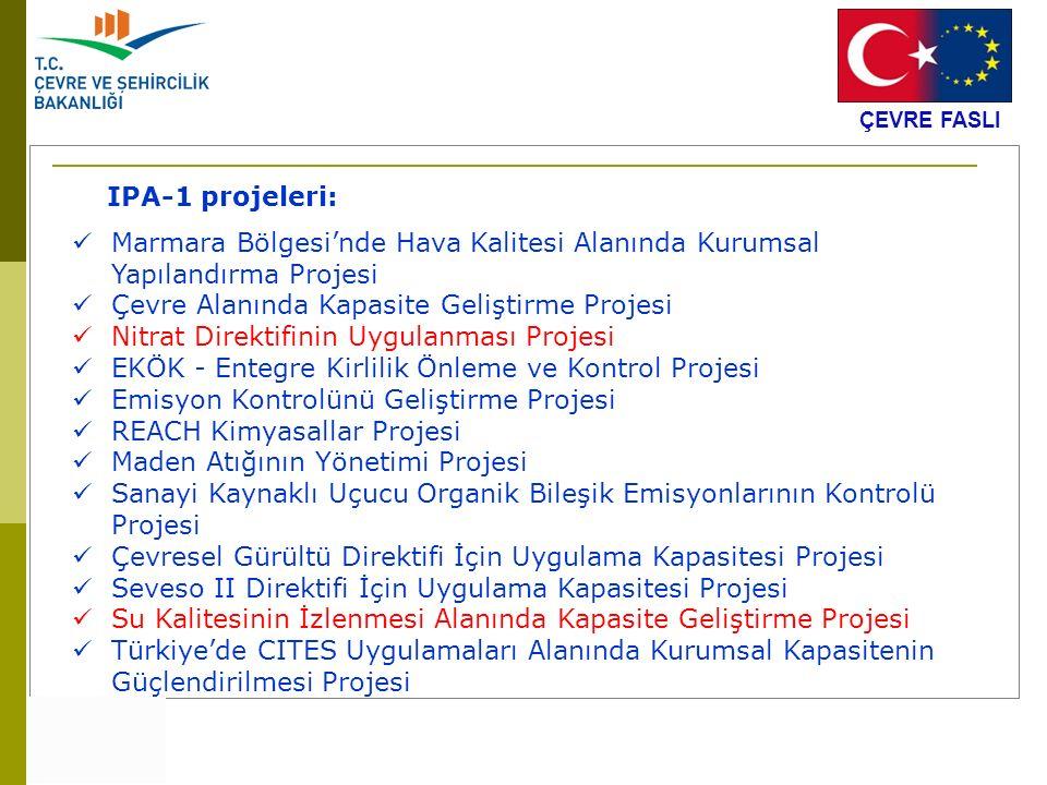ÇEVRE FASLI IPA-1 projeleri: Marmara Bölgesi'nde Hava Kalitesi Alanında Kurumsal Yapılandırma Projesi.