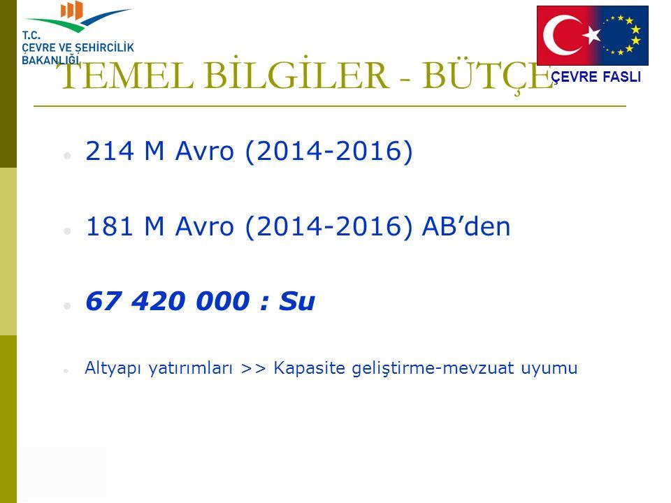 TEMEL BİLGİLER - BÜTÇE 214 M Avro (2014-2016)