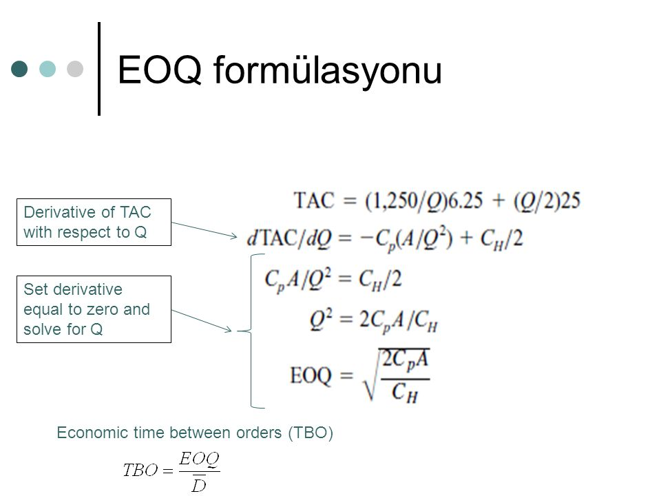 EOQ formülasyonu Derivative of TAC with respect to Q