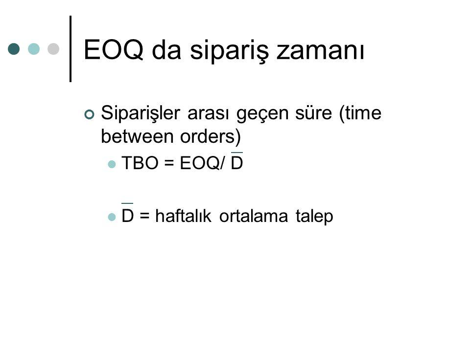 EOQ da sipariş zamanı Siparişler arası geçen süre (time between orders) TBO = EOQ/ D.