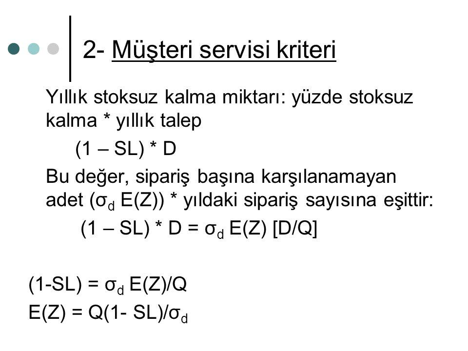 2- Müşteri servisi kriteri