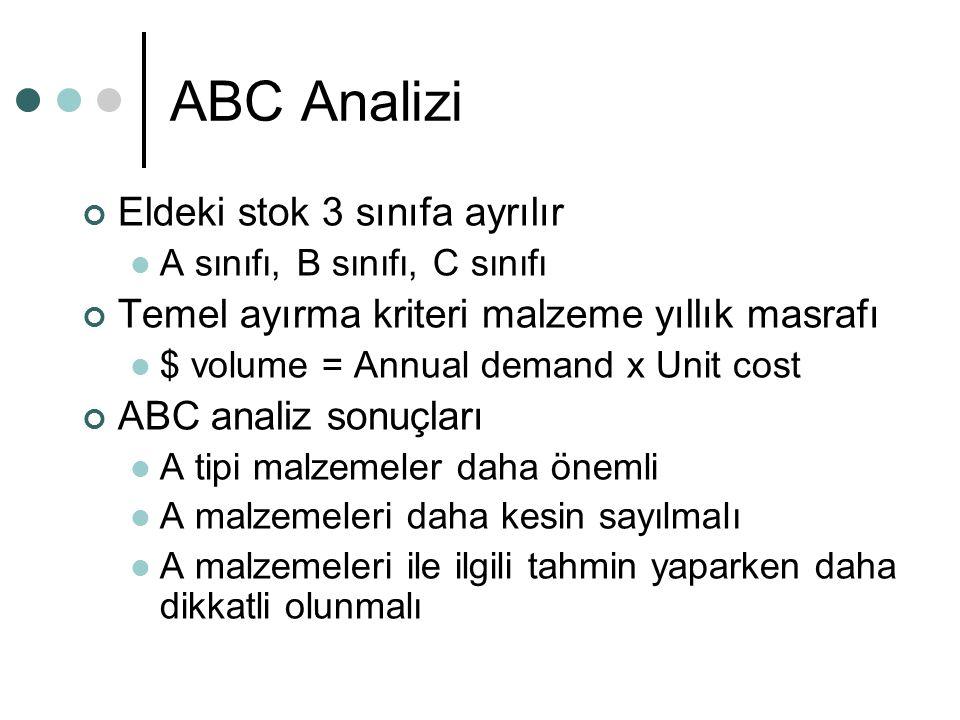 ABC Analizi Eldeki stok 3 sınıfa ayrılır