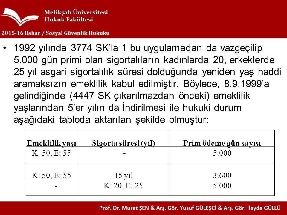 1992 yılında 3774 SK'la 1 bu uygulamadan da vazgeçilip 5