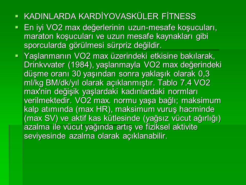 KADINLARDA KARDİYOVASKÜLER FİTNESS