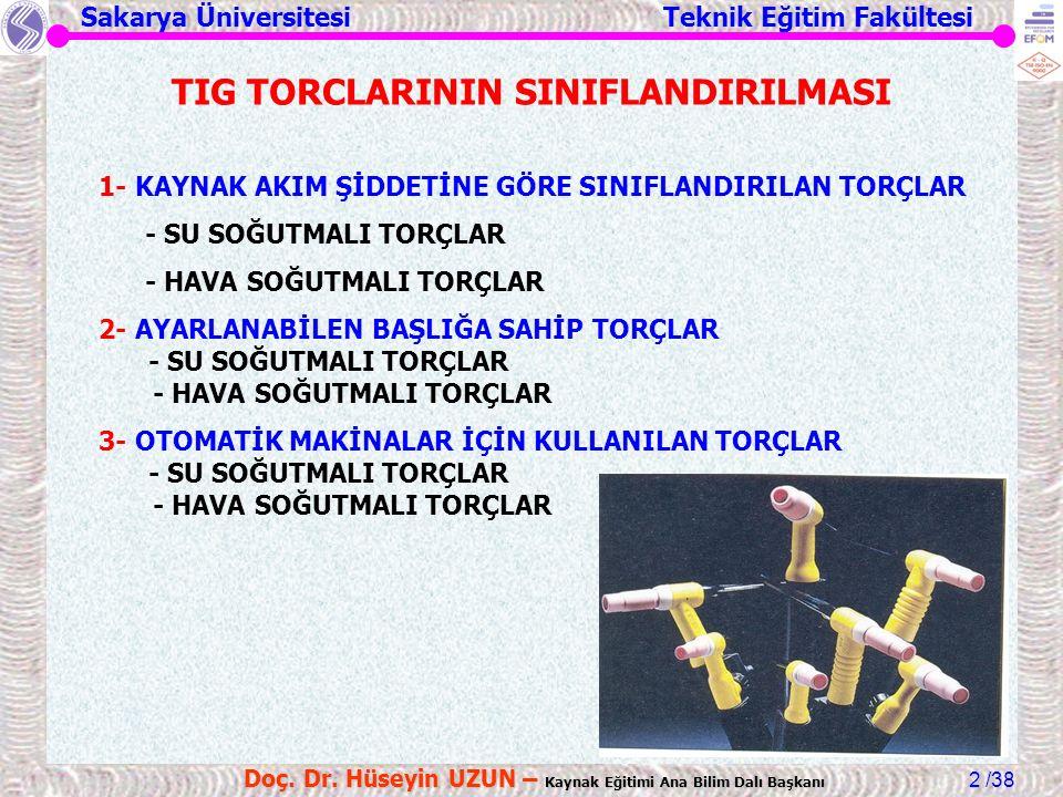TIG TORCLARININ SINIFLANDIRILMASI