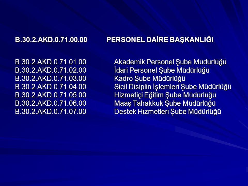 B.30.2.AKD.0.71.00.00 PERSONEL DAİRE BAŞKANLIĞI