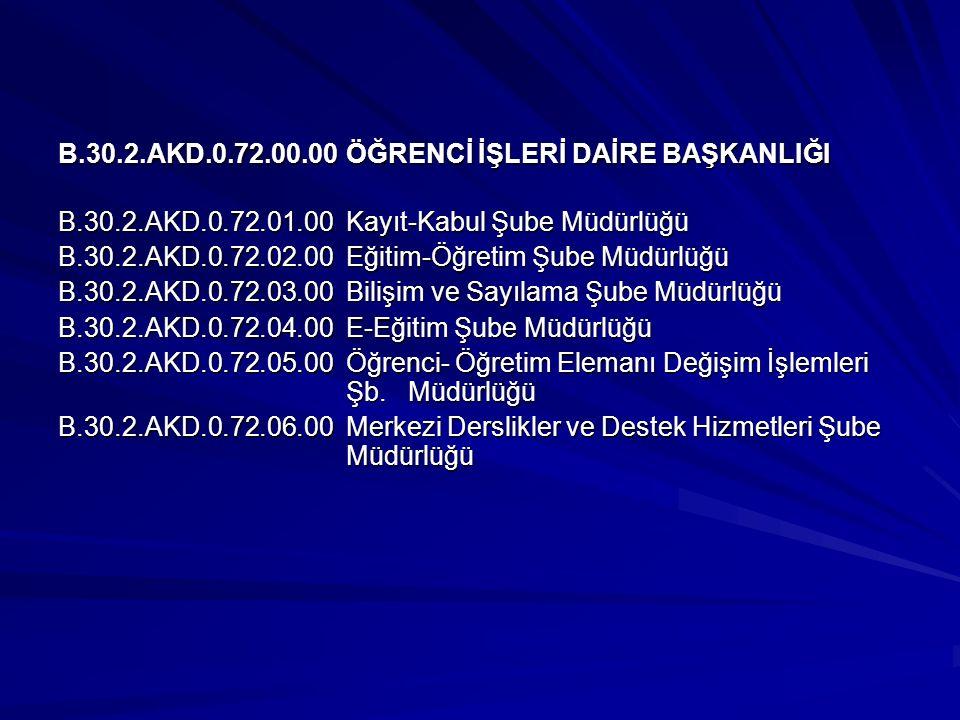 B.30.2.AKD.0.72.00.00 ÖĞRENCİ İŞLERİ DAİRE BAŞKANLIĞI