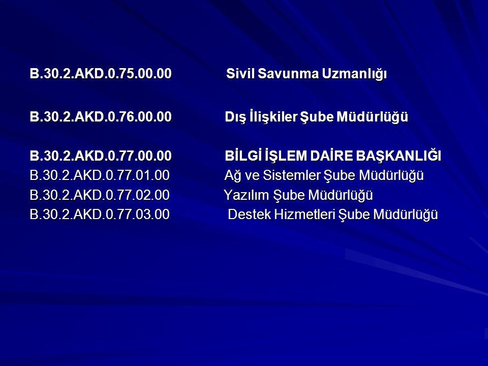 B.30.2.AKD.0.75.00.00 Sivil Savunma Uzmanlığı