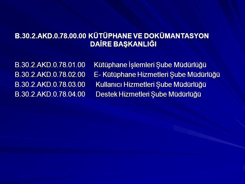B.30.2.AKD.0.78.00.00 KÜTÜPHANE VE DOKÜMANTASYON DAİRE BAŞKANLIĞI