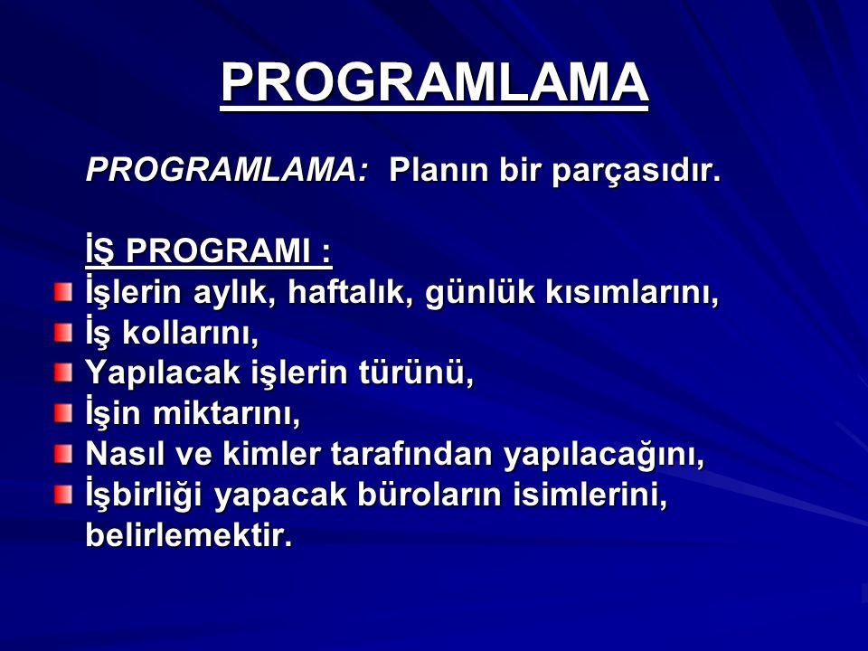PROGRAMLAMA PROGRAMLAMA: Planın bir parçasıdır. İŞ PROGRAMI :