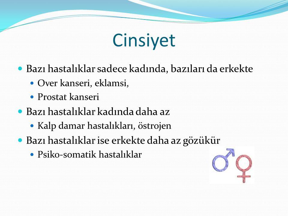Cinsiyet Bazı hastalıklar sadece kadında, bazıları da erkekte