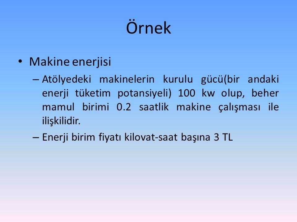 Örnek Makine enerjisi.