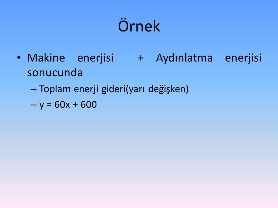 Örnek Makine enerjisi + Aydınlatma enerjisi sonucunda