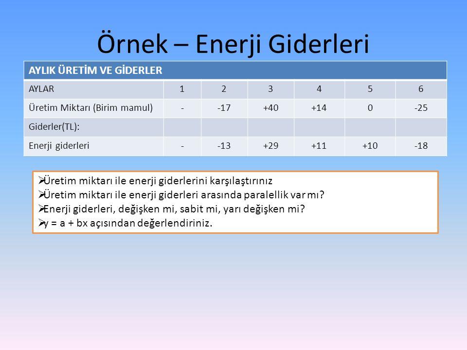 Örnek – Enerji Giderleri