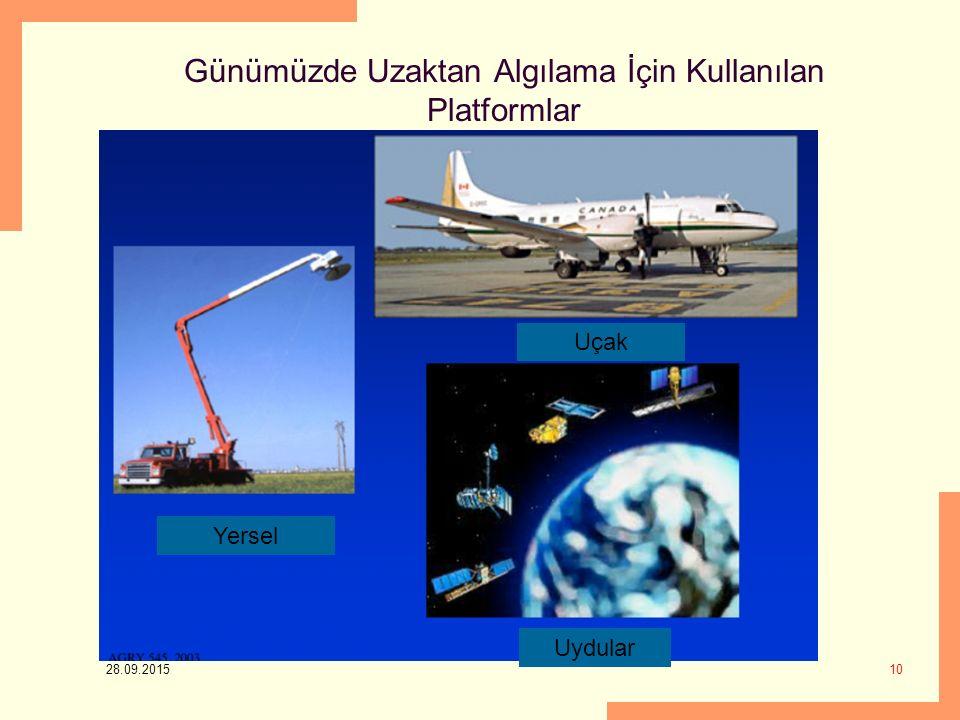 Günümüzde Uzaktan Algılama İçin Kullanılan Platformlar