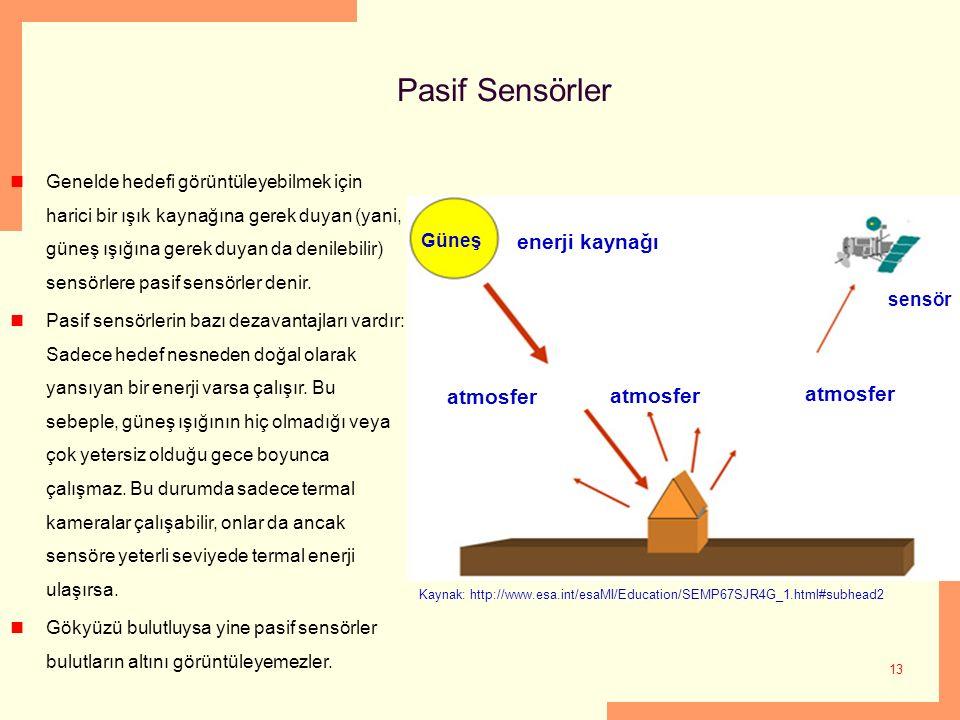 Pasif Sensörler enerji kaynağı atmosfer